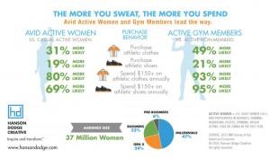 active women2