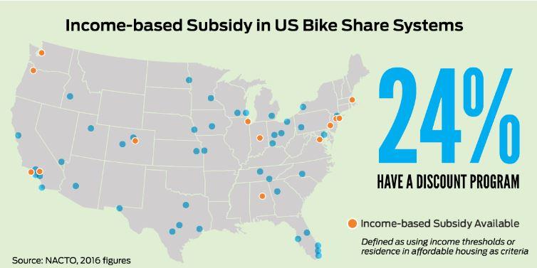 bike share subsidy