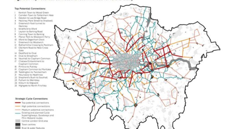lead london