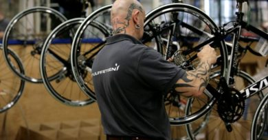 EU bicycle production