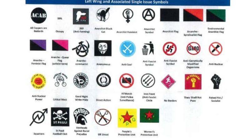 Counter Terrorism list