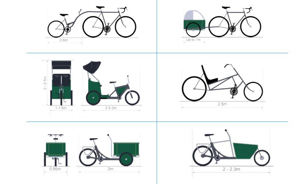 Bikes on prescription as Boris Johnson announces cycling revolution to combat obesity