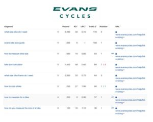 marketing guide evans cycles