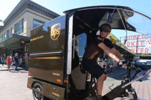 cargo bike market