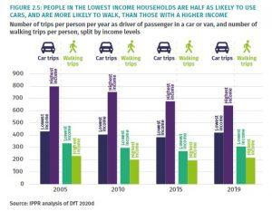 think tank transport car use